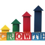 Coralville IA real estate market growth in 2012