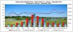 North Liberty IA Real Estate Market 2013