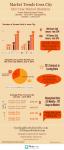 Mid Year Market Statistics Iowa City